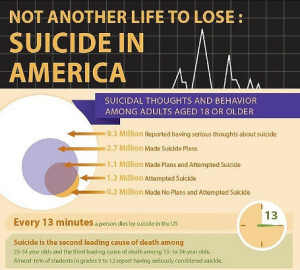 suicide prevention week infographic
